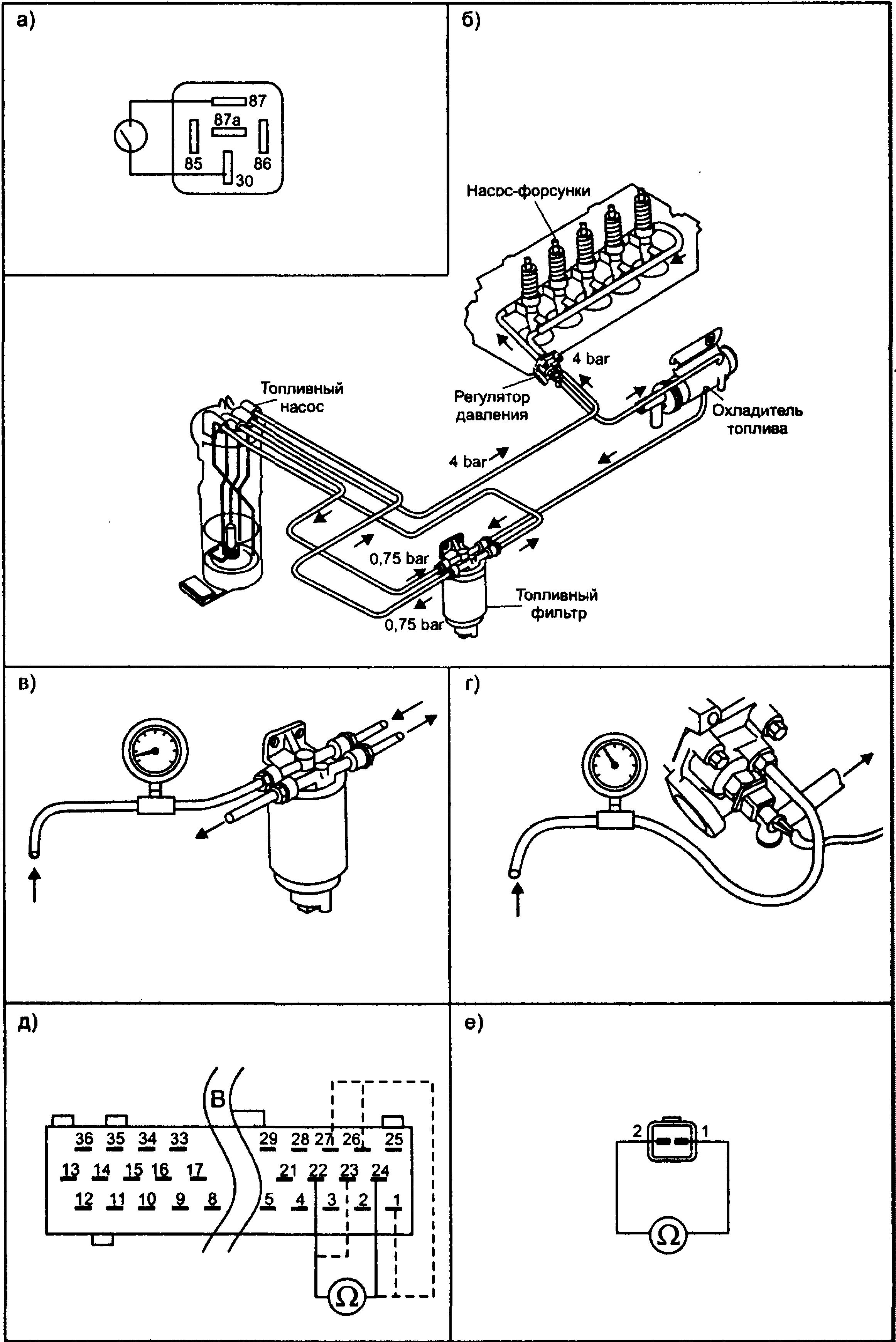 Проверка компонентов топливной системы Lucas TD5