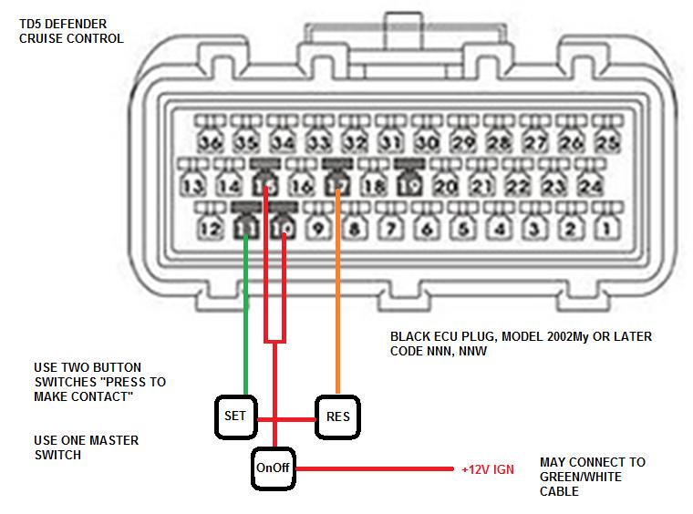 Defender Td5 Cruise Control Wiring Diagram Defender Free Wiring – Land Rover Td5 Engine Diagram